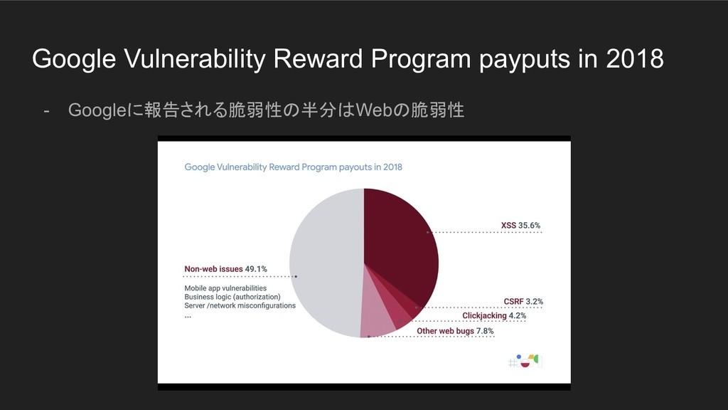 Google Vulnerability Reward Program payputs in ...