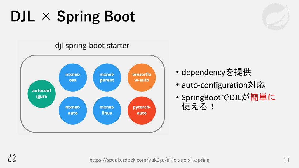 14 DJL × Spring Boot • dependencyを提供 • auto-con...