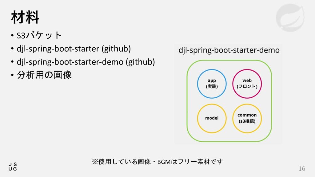16 材料 • S3バケット • djl-spring-boot-starter (githu...
