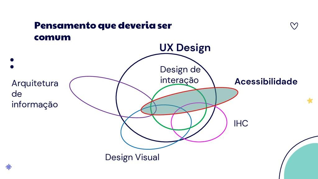 Pensamento que deveria ser comum UX Design Arqu...