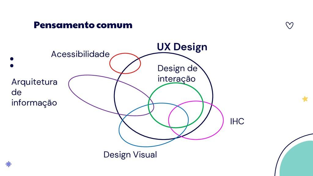 Pensamento comum UX Design Arquitetura de infor...