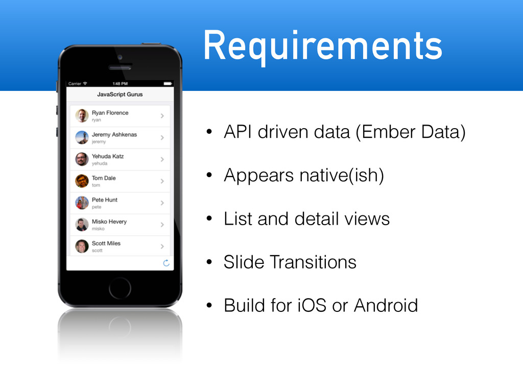 Requirements • API driven data (Ember Data) • A...