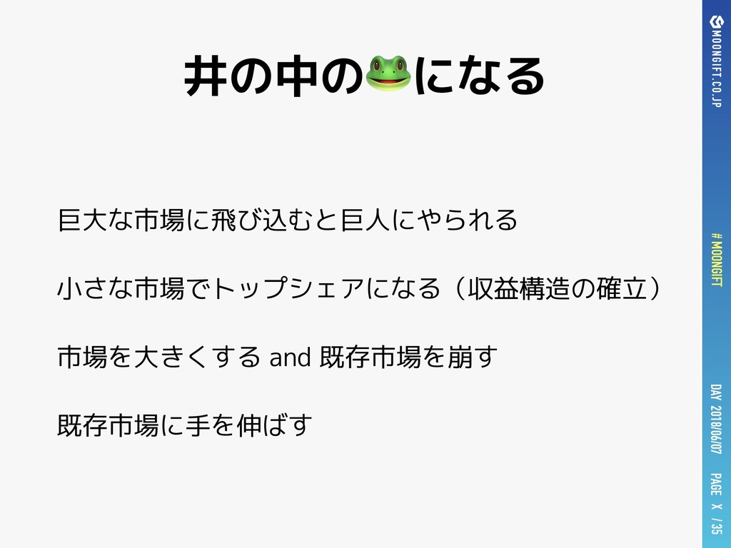 PAGE # MOONGIFT X / 35 DAY 2018/06/07 井の中のになる 巨...