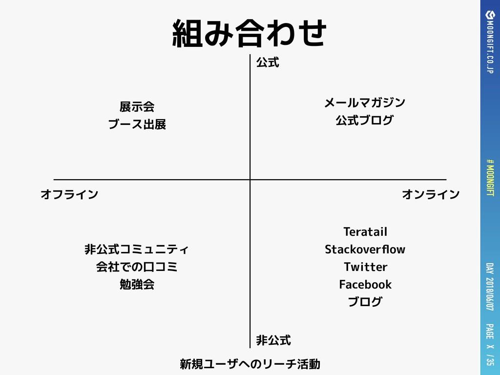 PAGE # MOONGIFT X / 35 DAY 2018/06/07 組み合わせ オフラ...
