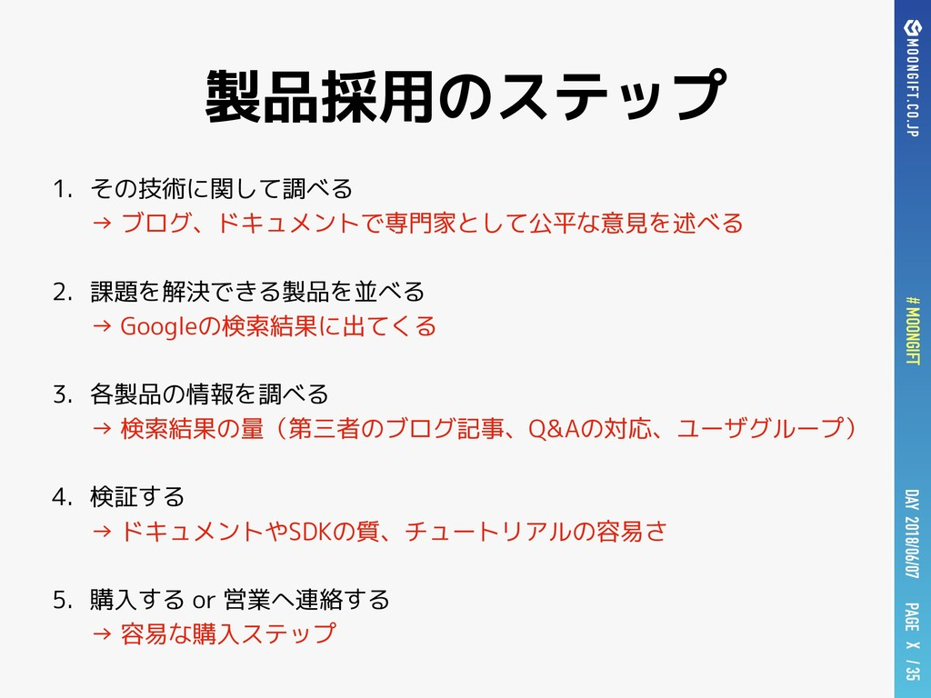 PAGE # MOONGIFT X / 35 DAY 2018/06/07 製品採用のステップ...