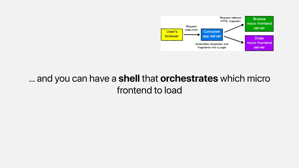 … and you can have a shell that orchestrates wh...