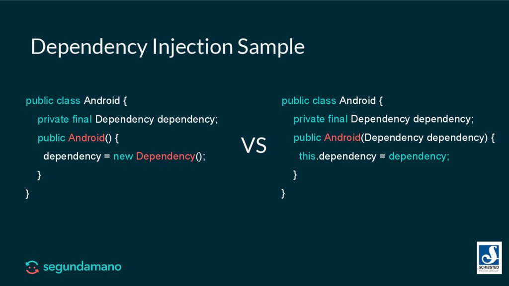 public class Android { private final Dependency...