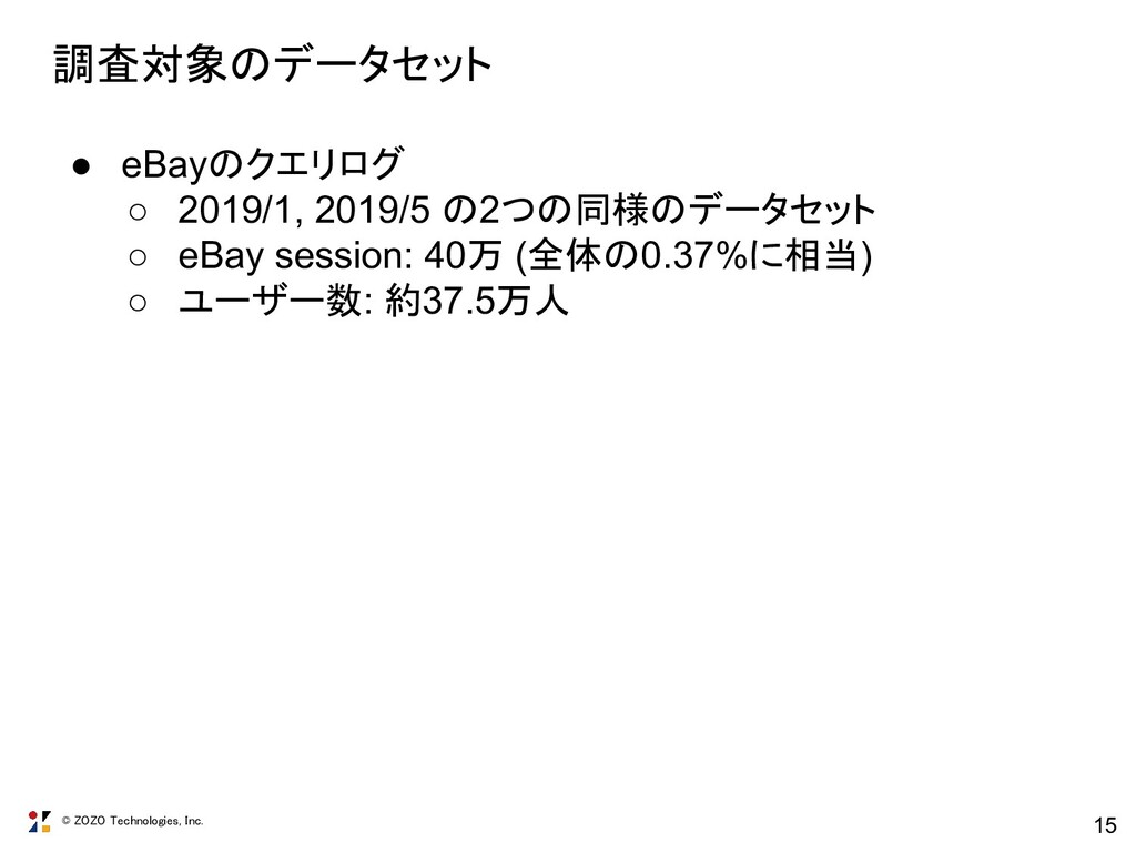 © ZOZO Technologies, Inc. 15 調査対象のデータセット ● eBay...