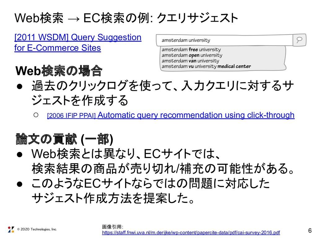 © ZOZO Technologies, Inc. 6 Web検索 → EC検索の例: クエリ...