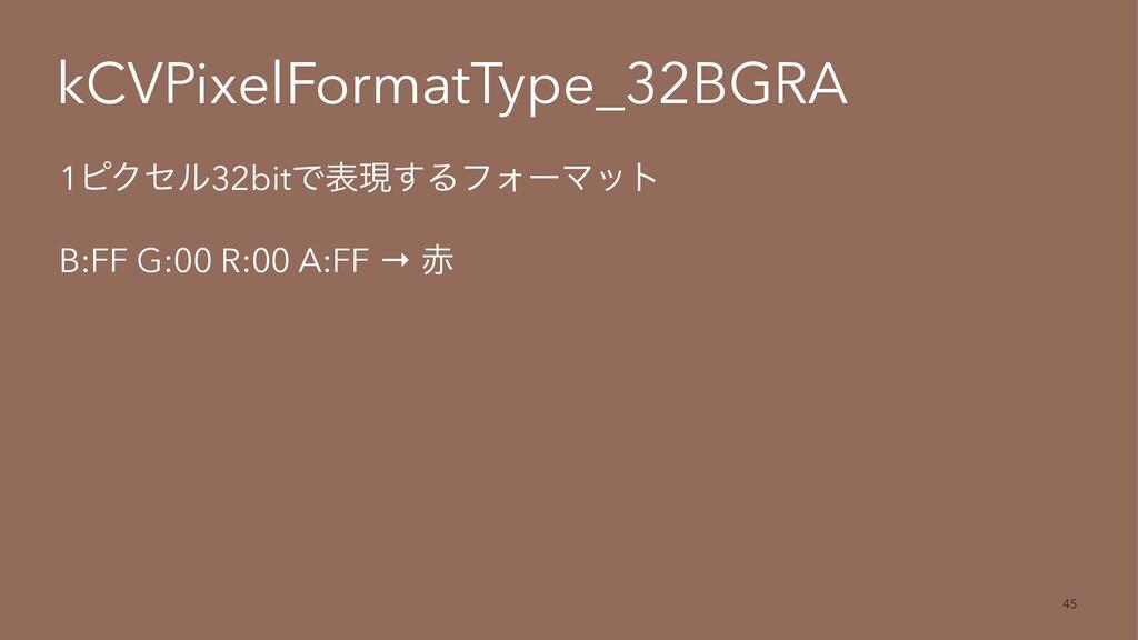 kCVPixelFormatType_32BGRA 1ϐΫηϧ32bitͰදݱ͢ΔϑΥʔϚοτ...