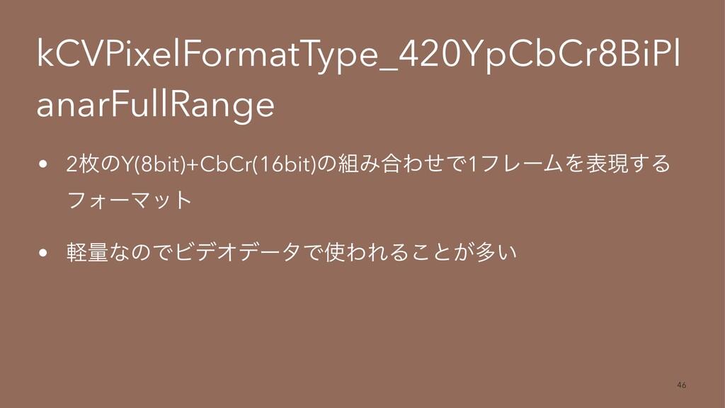 kCVPixelFormatType_420YpCbCr8BiPl anarFullRange...