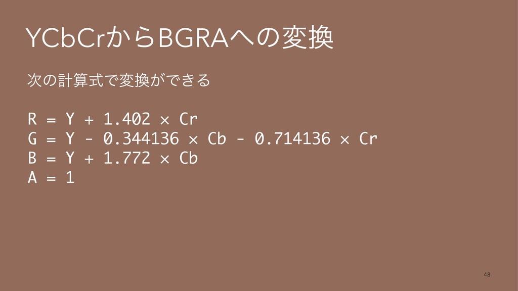 YCbCr͔ΒBGRAͷม ͷܭࣜͰม͕Ͱ͖Δ R = Y + 1.402 × Cr...