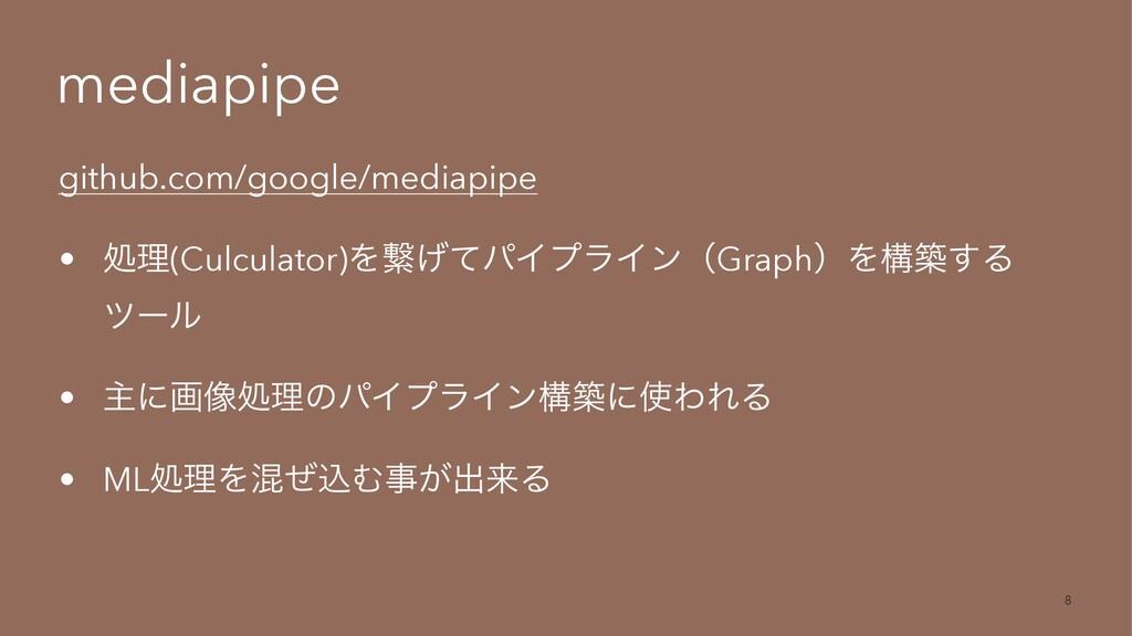 mediapipe github.com/google/mediapipe • ॲཧ(Culc...
