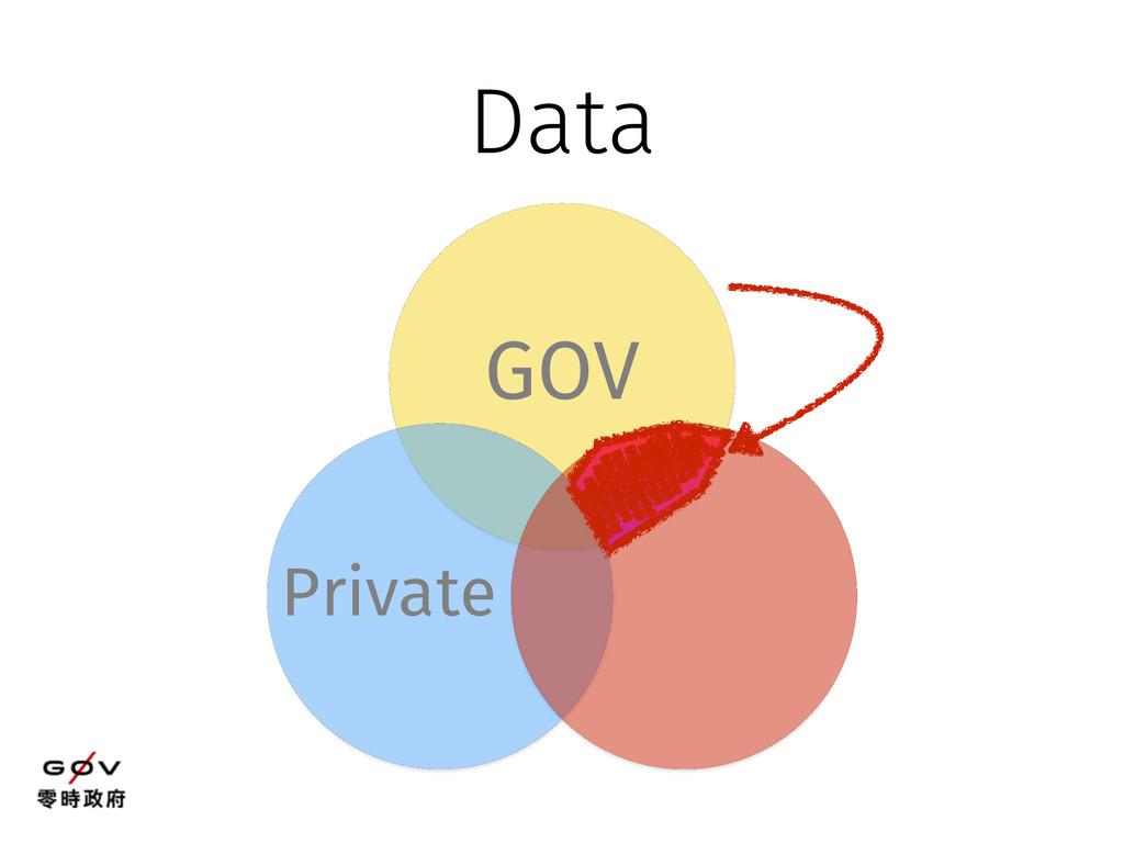 GOV Private Data