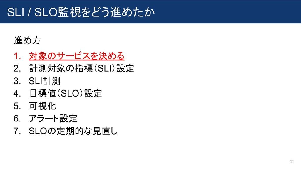SLI / SLO監視をどう進めたか 11 進め方 1. 対象のサービスを決める 2. 計測対...