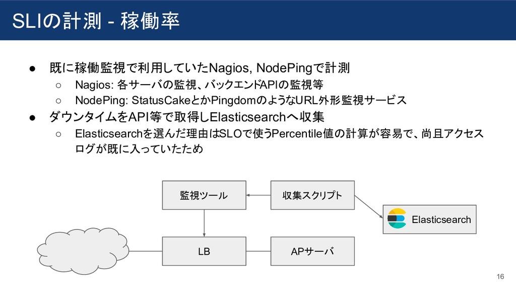 SLIの計測 - 稼働率 16 ● 既に稼働監視で利用していたNagios, NodePing...