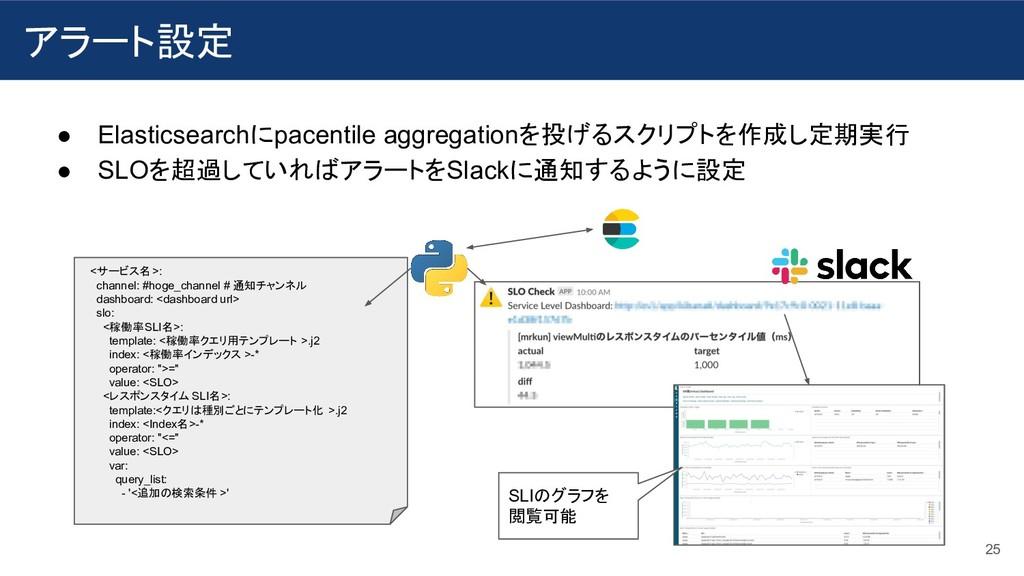 アラート設定 25 ● Elasticsearchにpacentile aggregation...
