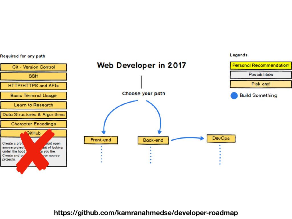 https://github.com/kamranahmedse/developer-road...