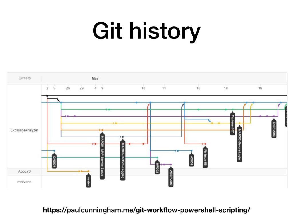 Git history https://paulcunningham.me/git-workfl...
