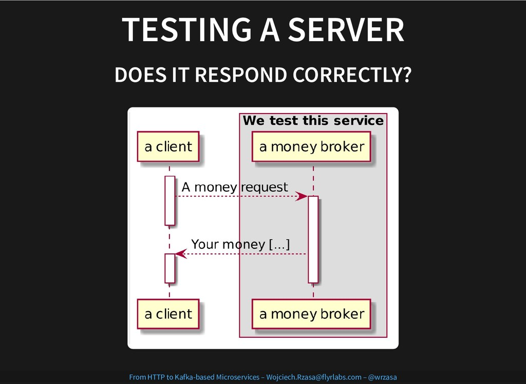 TESTING A SERVER TESTING A SERVER DOES IT RESPO...