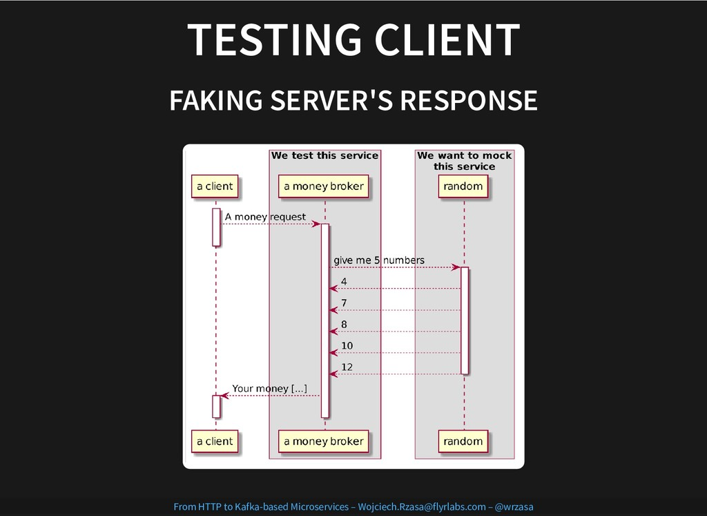 TESTING CLIENT TESTING CLIENT FAKING SERVER'S R...