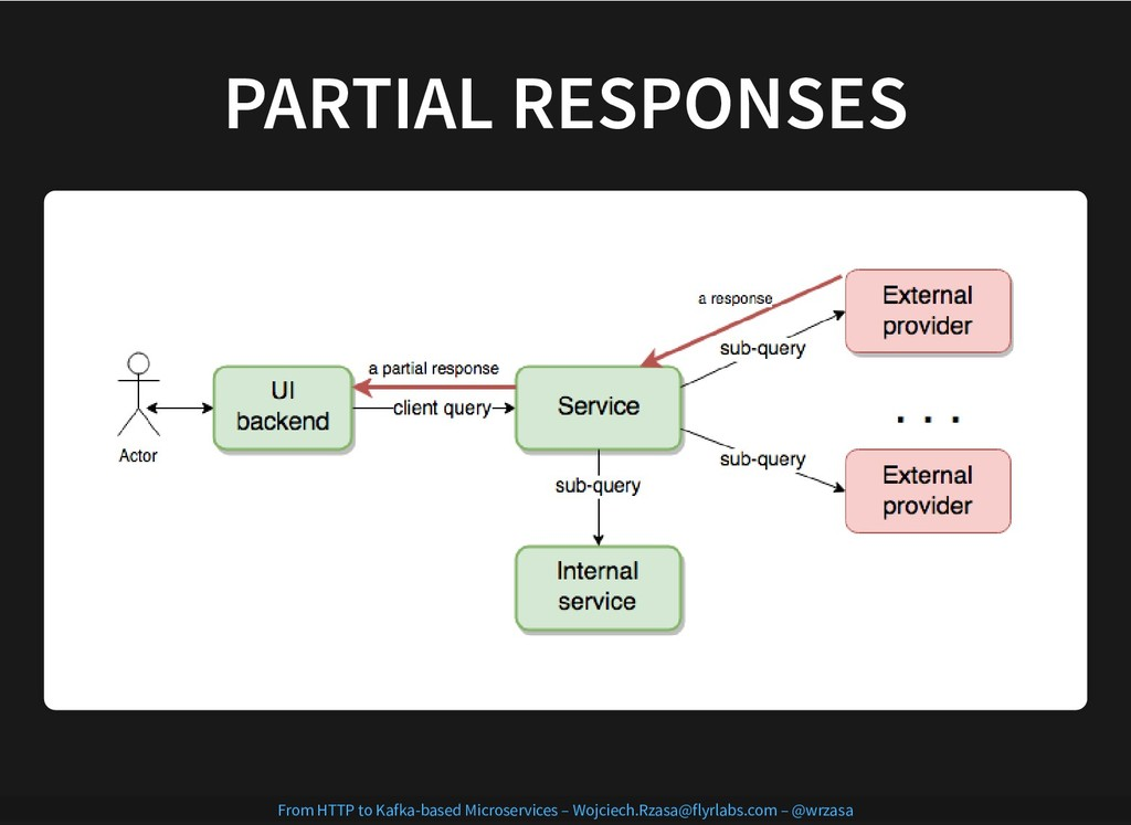 PARTIAL RESPONSES PARTIAL RESPONSES From HTTP t...