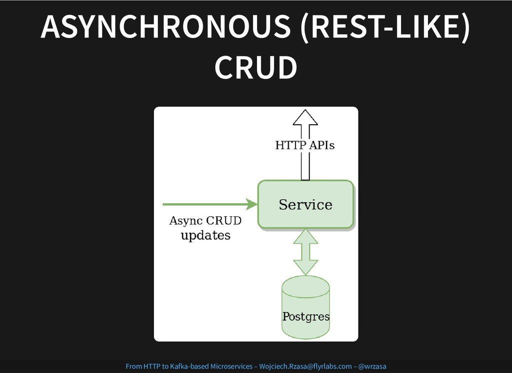 ASYNCHRONOUS (REST-LIKE) ASYNCHRONOUS (REST-LIK...