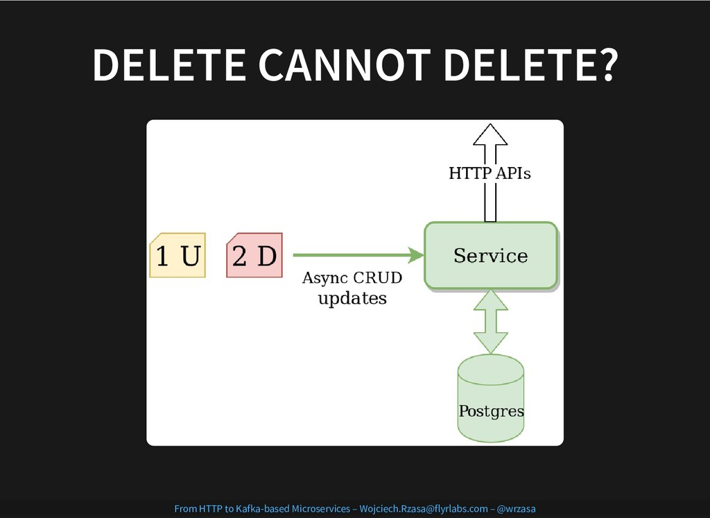 DELETE CANNOT DELETE? DELETE CANNOT DELETE? Fro...