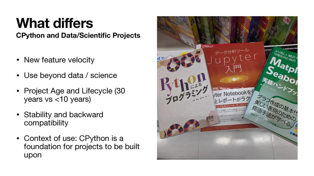 CPython and Data/Scientific Projects • New featu...