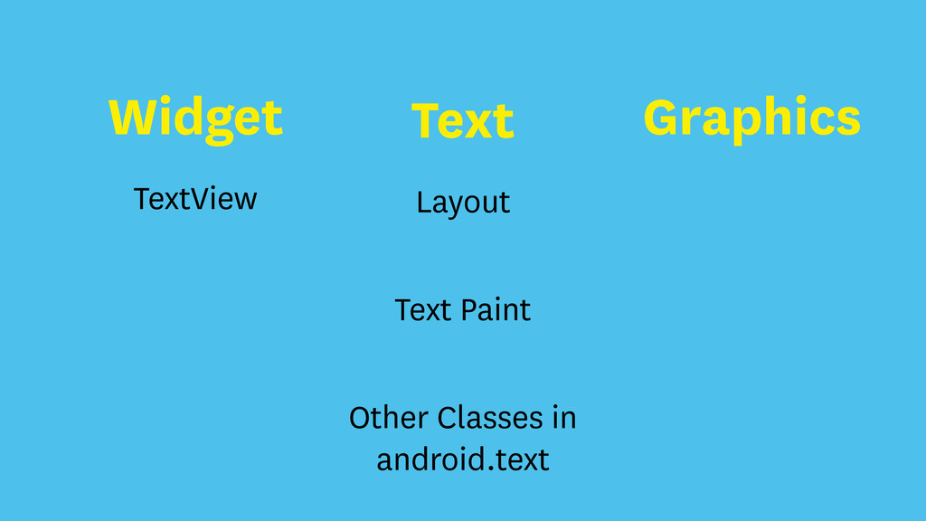 TextView Layout Text Paint Other Classes in and...