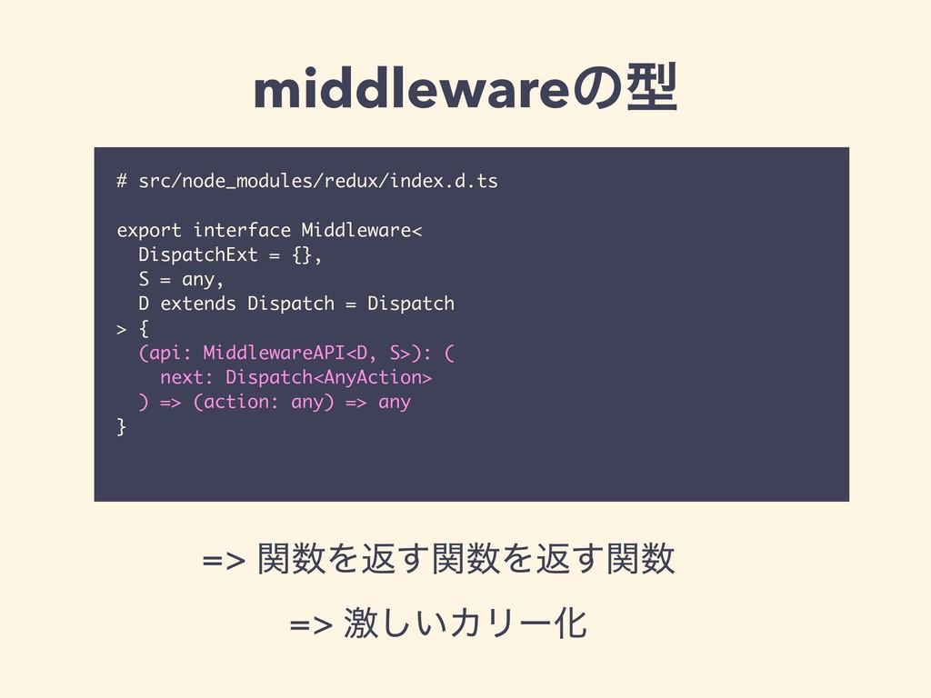middlewareͷܕ # src/node_modules/redux/index.d.t...