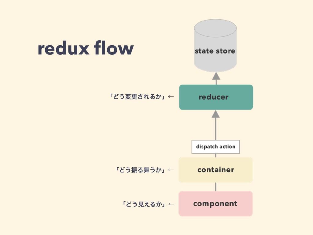 redux flow ʮͲ͏มߋ͞ΕΔ͔ʯˡ ʮͲ͏ৼΔ͏͔ʯˡ ʮͲ͏ݟ͑Δ͔ʯˡ