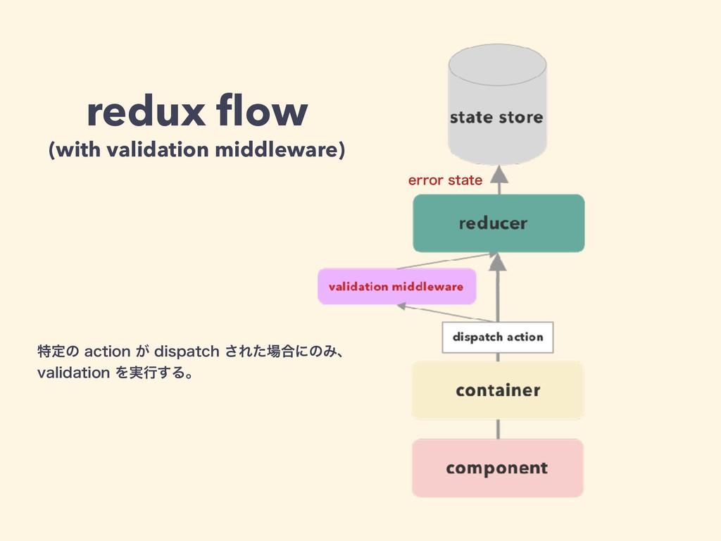 redux flow (with validation middleware) ಛఆͷBDUJ...