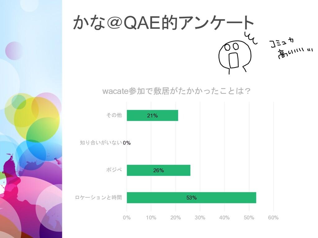 かな@QAE的アンケート 53% 26% 0% 21% 0% 10% 20% 30% 40% ...
