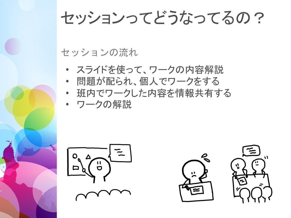 セッションってどうなってるの? • スライドを使って、ワークの内容解説 • 問題が配られ、個人...