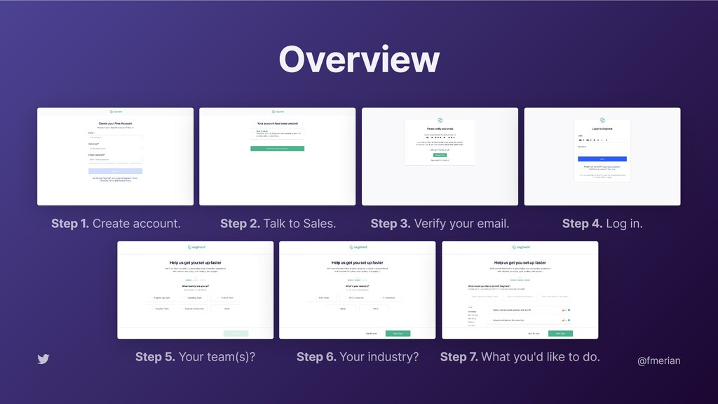 Step 1. Create account. Step 2. Talk to Sales. ...