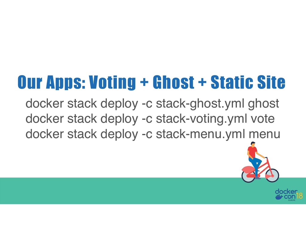 Our Apps: Voting + Ghost + Static Site docker s...