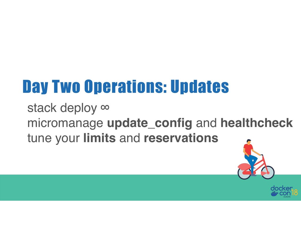 Day Two Operations: Updates stack deploy ∞ micr...