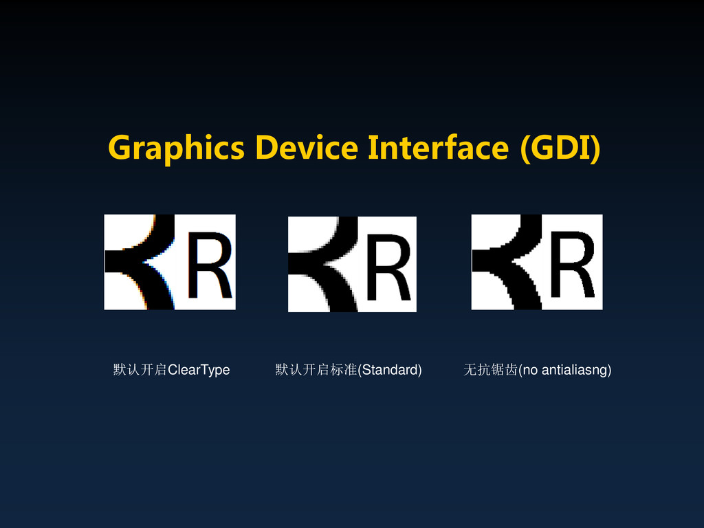 Graphics Device Interface (GDI) 默认开启ClearType 默...