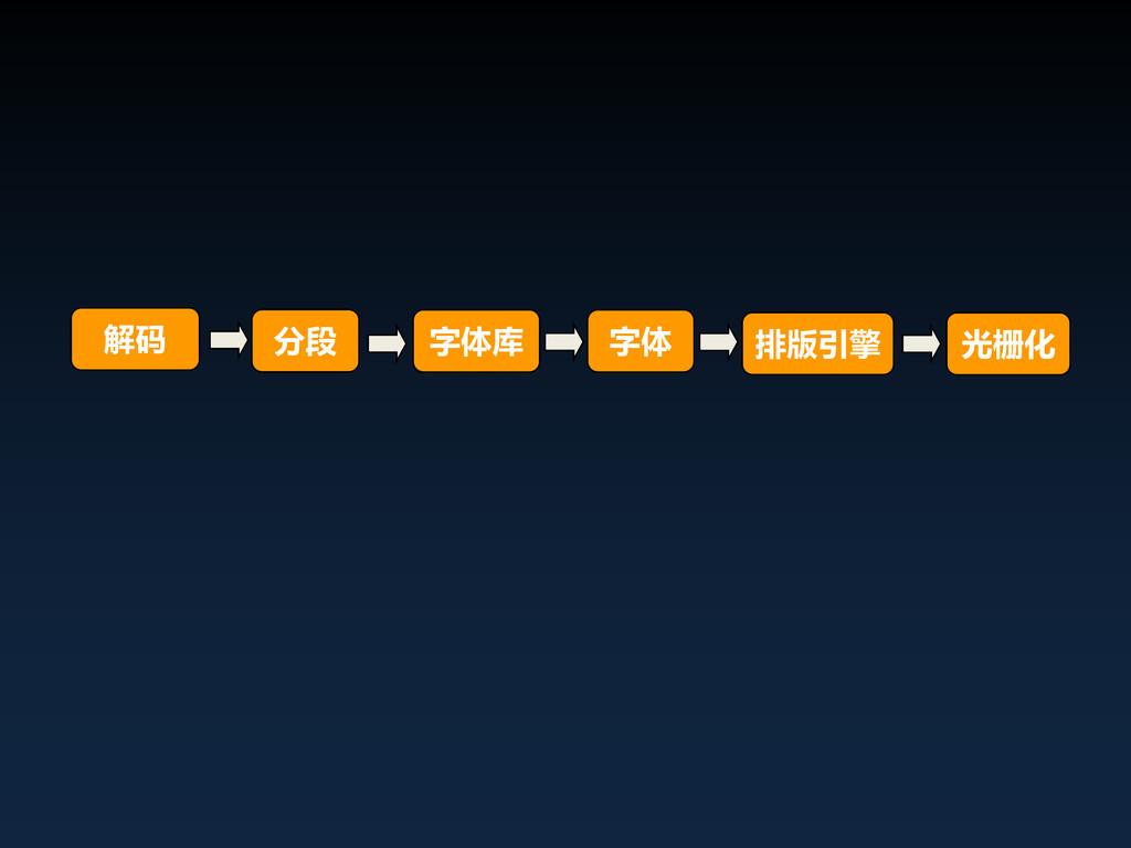 解码 分段 字体库 字体 排版引擎 光栅化