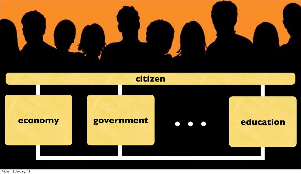 economy government education citizen . . . Frid...