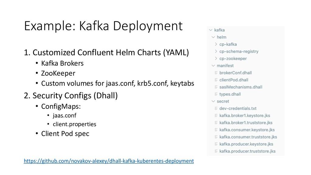 Example: Kafka Deployment 1. Customized Conflue...