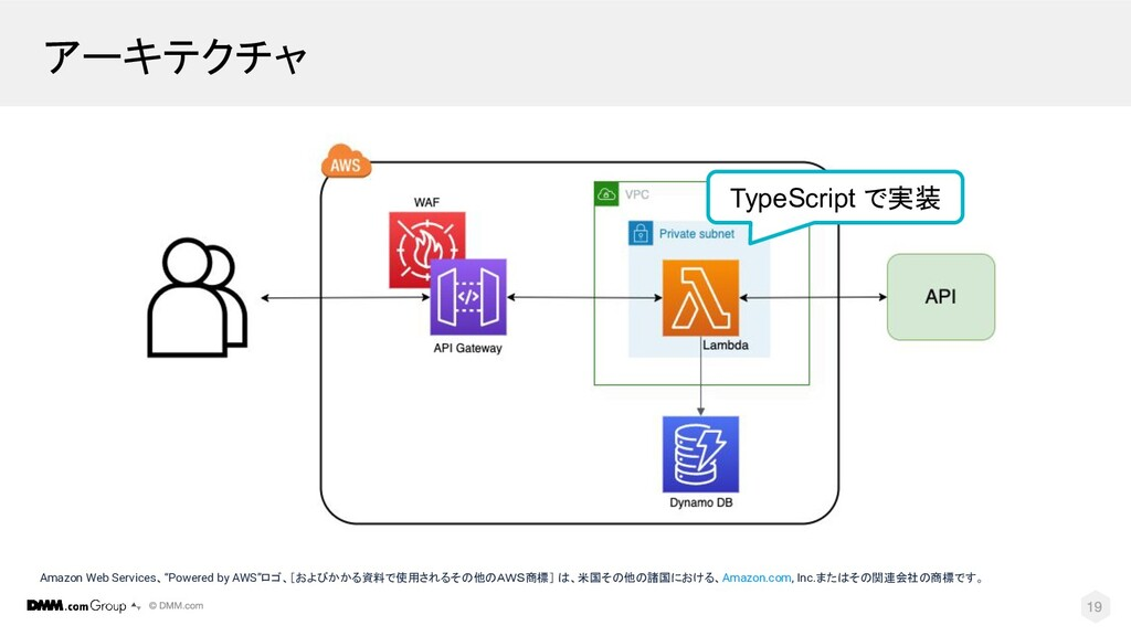 "アーキテクチャ Amazon Web Services、""Powered by AWS""ロゴ、..."