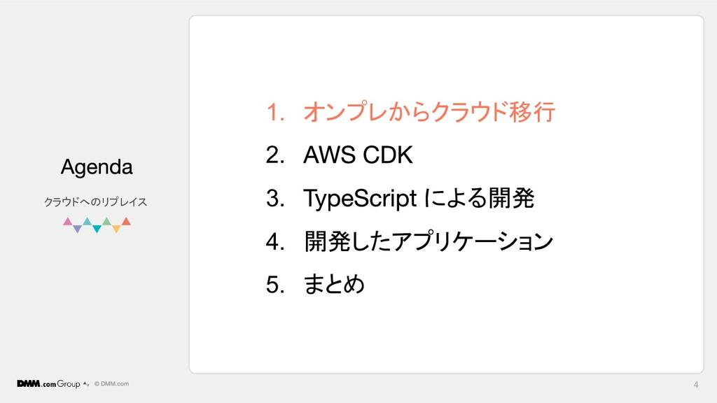 1. オンプレからクラウド移行 2. 3. による開発 4. 開発したアプリケーション 5. ...