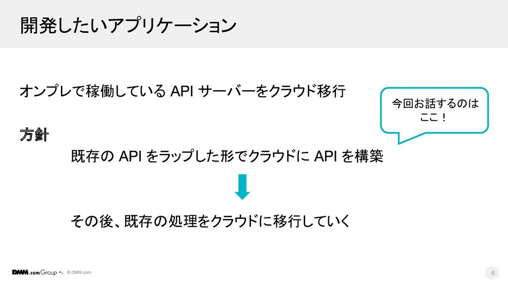 開発したいアプリケーション オンプレで稼働している サーバーをクラウド移行 方針 既存の をラ...