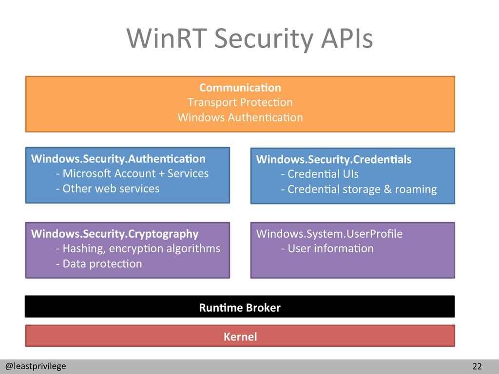 22  @leastprivilege  WinRT Security ...