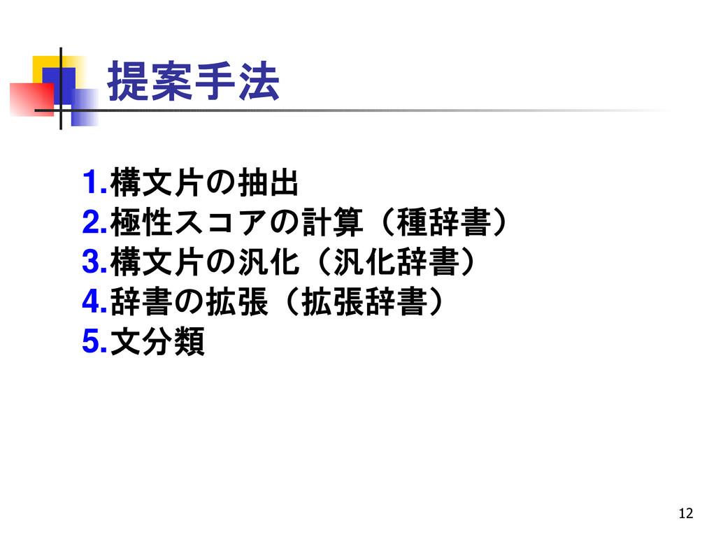 12 提案手法 1.構文片の抽出 2.極性スコアの計算(種辞書) 3.構文片の汎化(汎化辞書)...