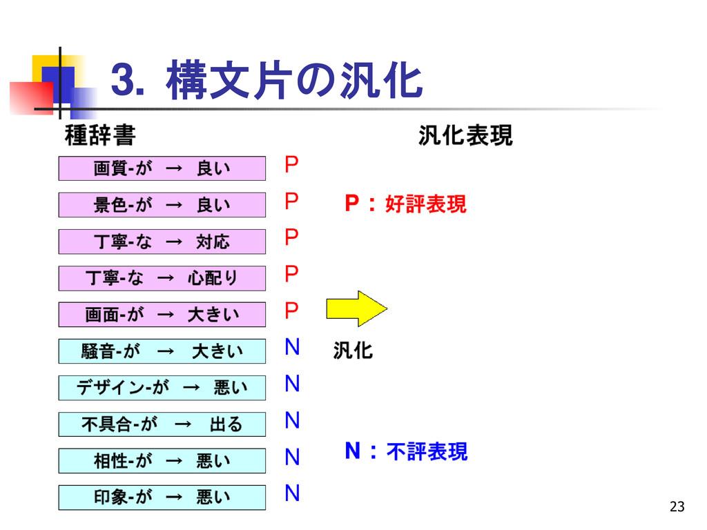 23 3. 構文片の汎化