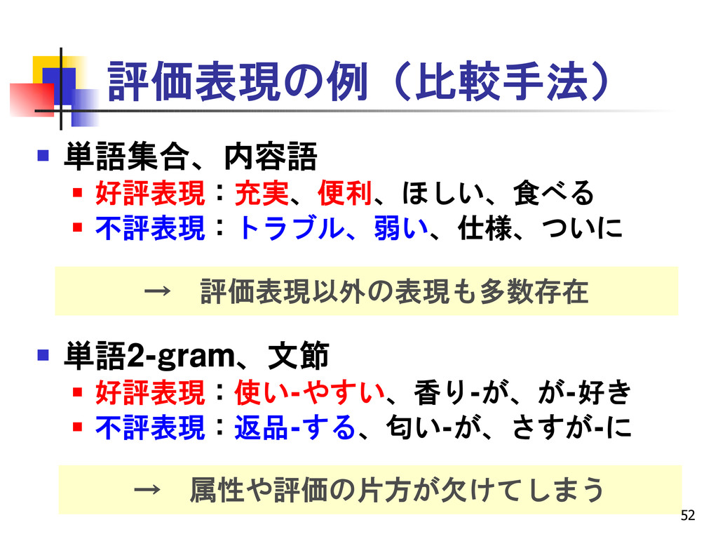52 評価表現の例(比較手法)  単語集合、内容語  好評表現:充実、便利、ほしい、食べる...