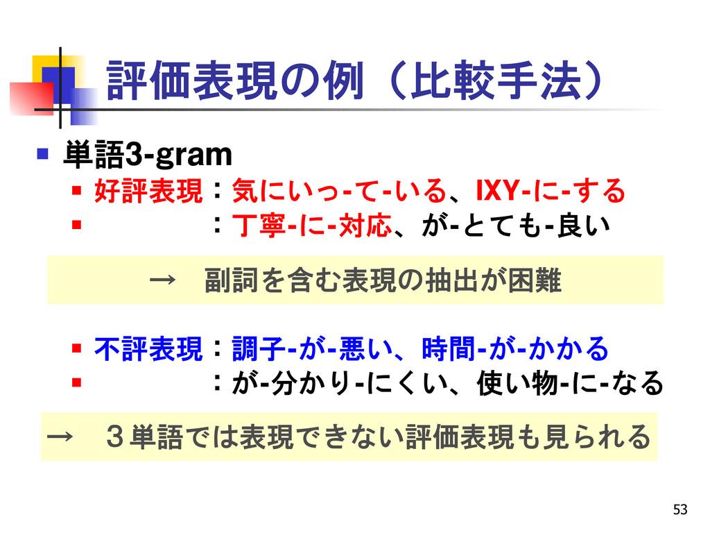 53 評価表現の例(比較手法)  単語3-gram  好評表現:気にいっ-て-いる、IXY...
